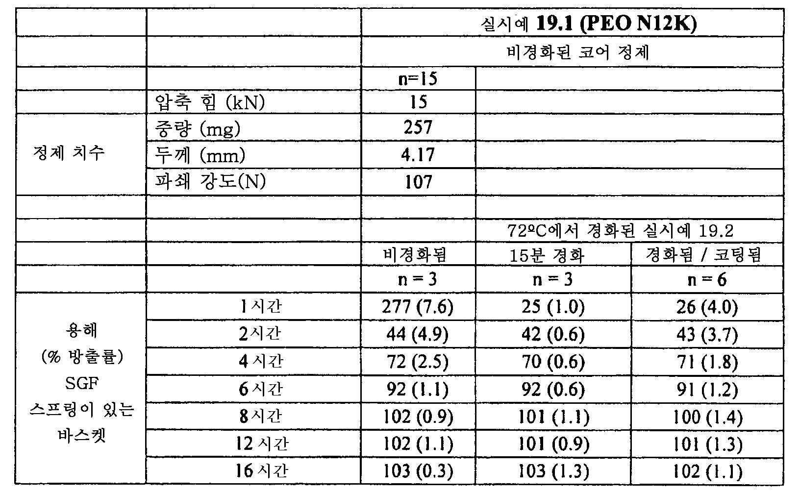Figure 112011082183604-pat00104