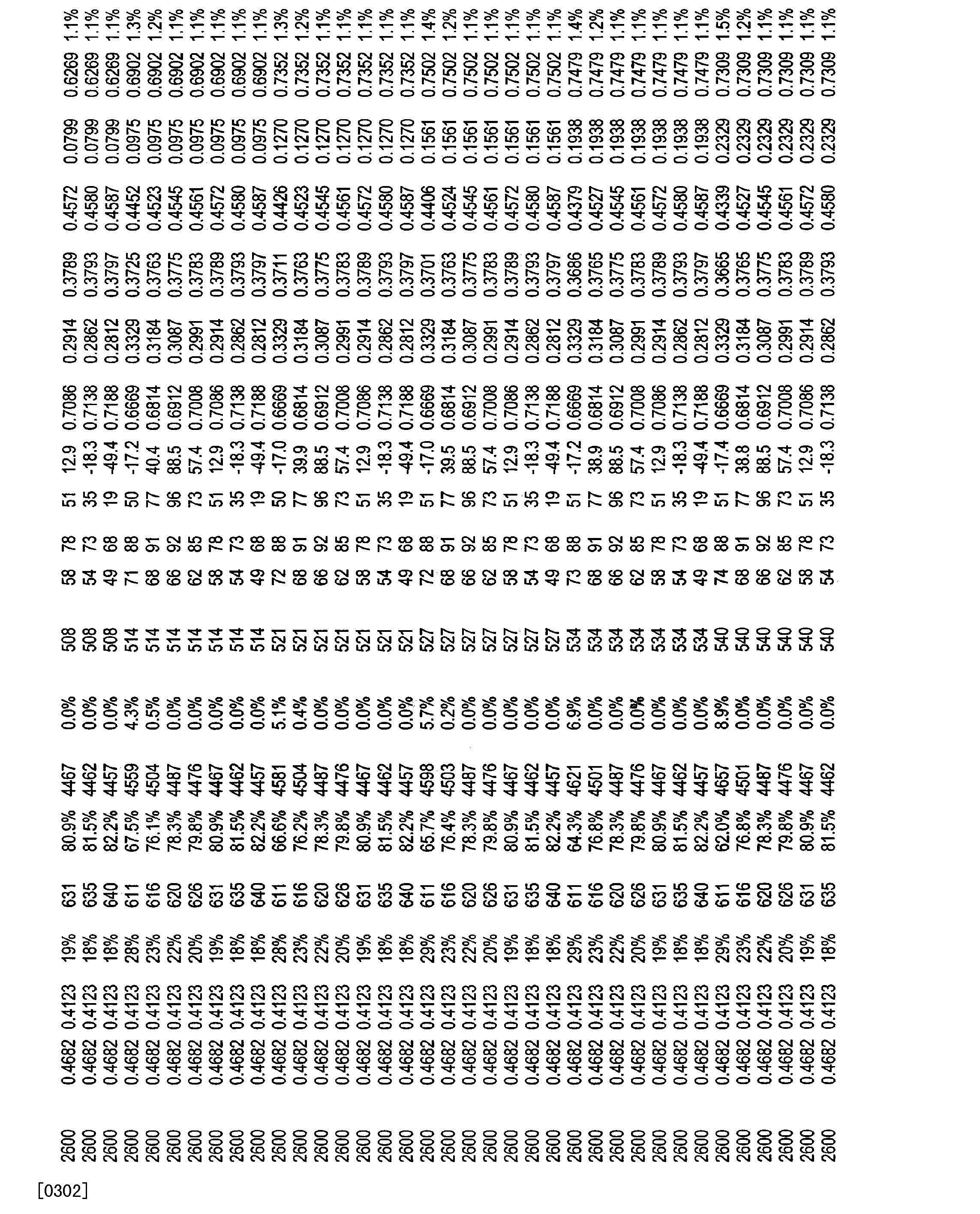 Figure CN101821544BD01291