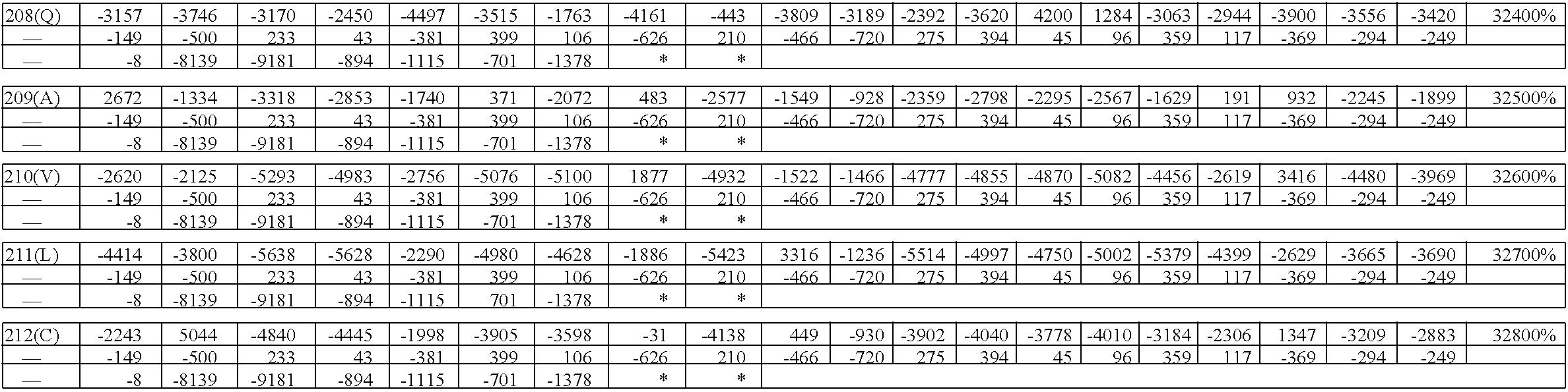 Figure US08945899-20150203-C00037