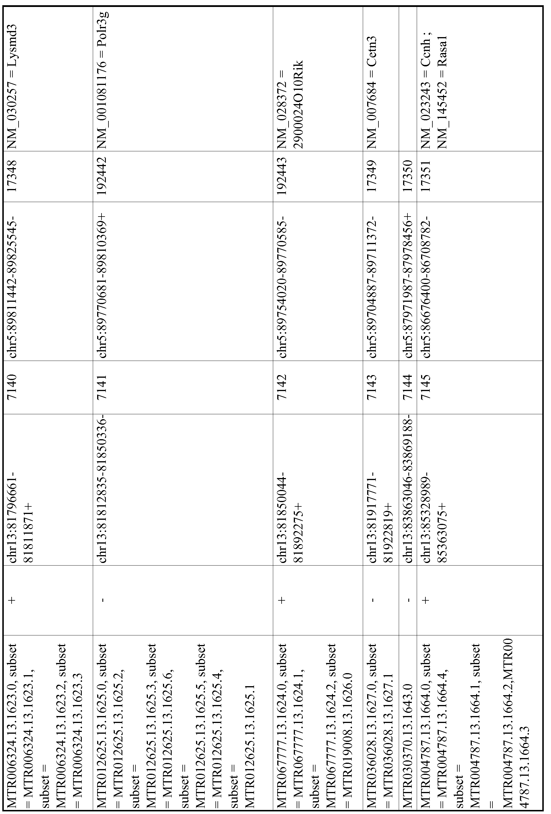 Figure imgf001255_0001