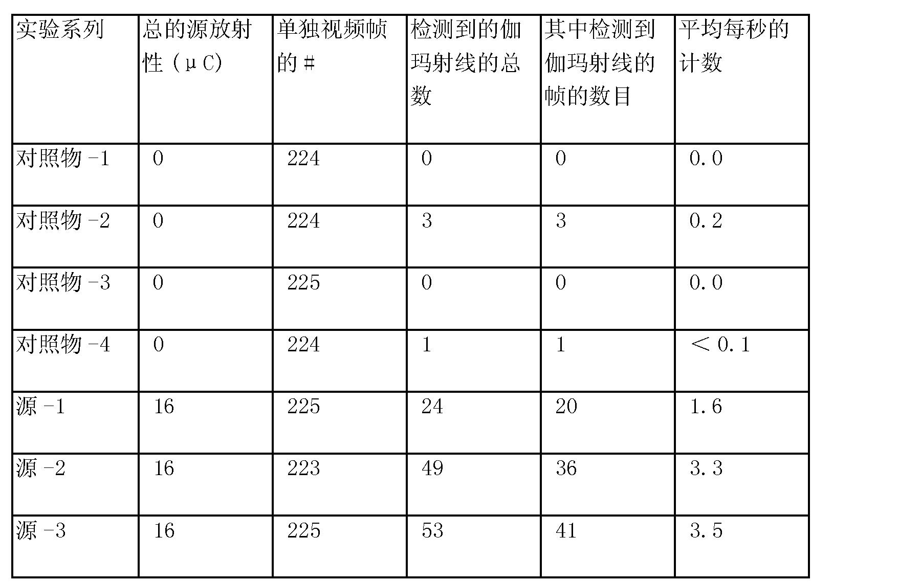 Figure CN101166996BD00191