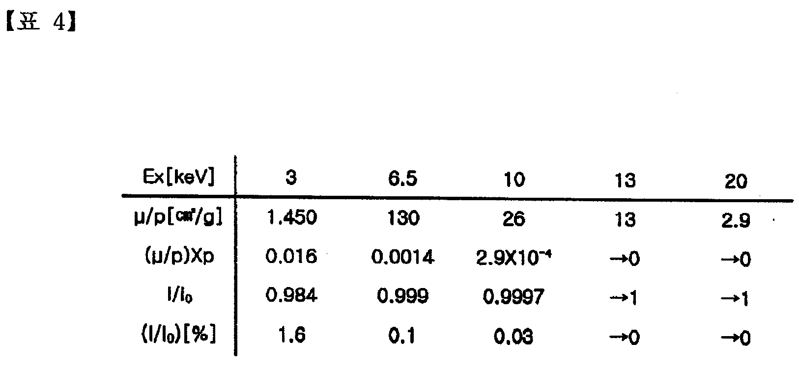 Figure 112000521634713-pat00004