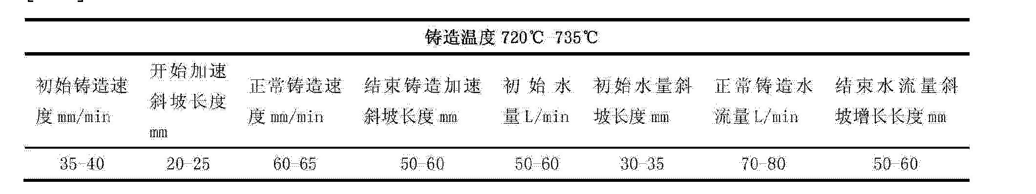 Figure CN102965553AD00061