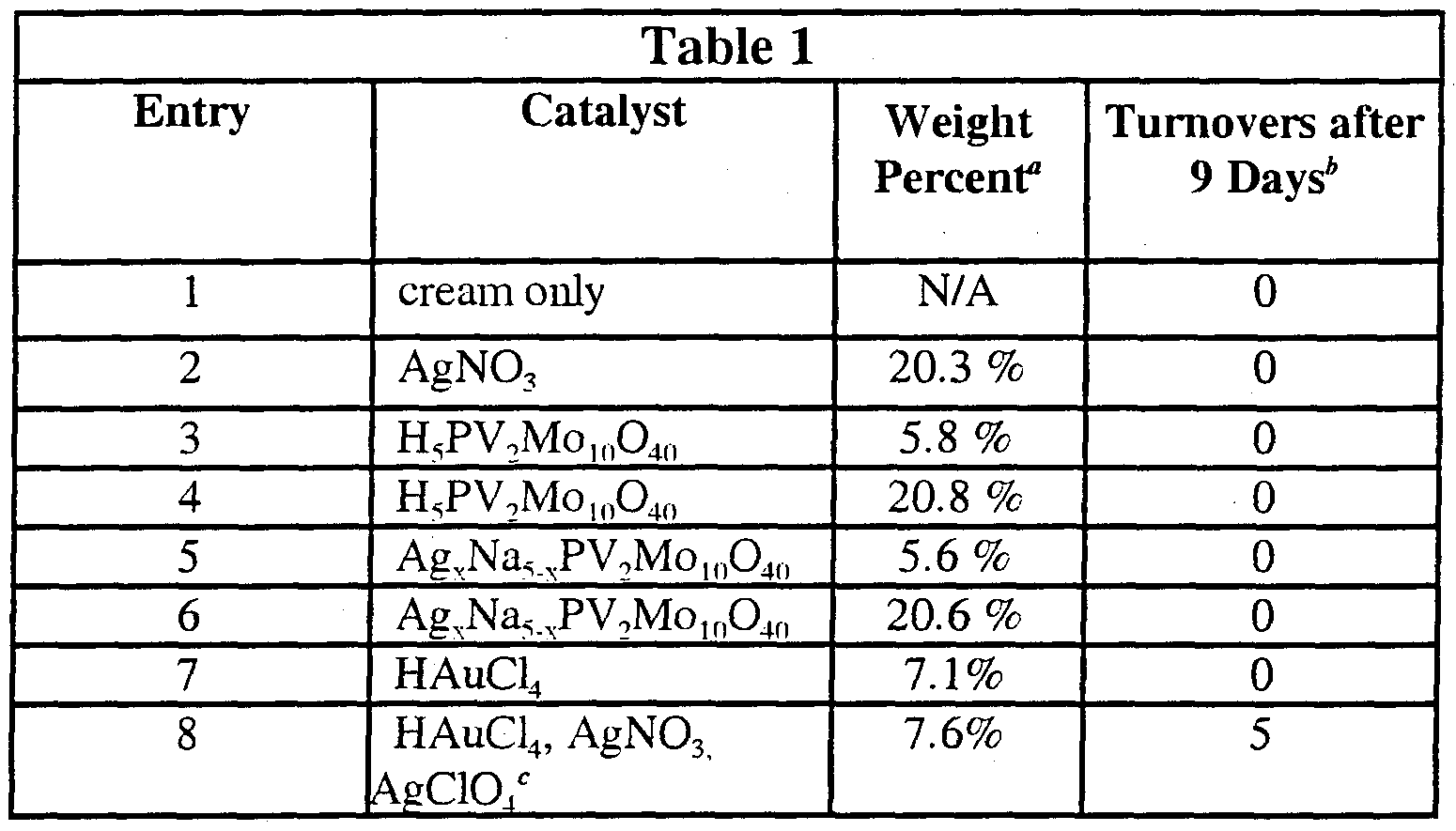 WO2001034279A2 - Polyoxometalate materials, metal-containing