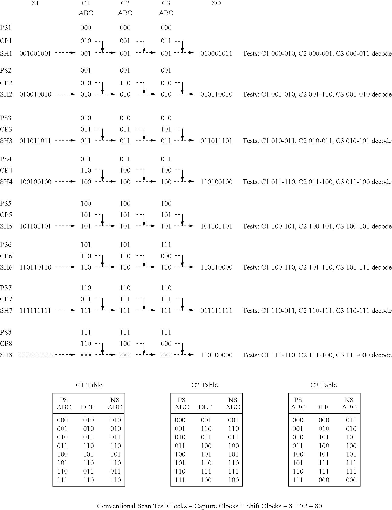 Figure US07257749-20070814-C00001