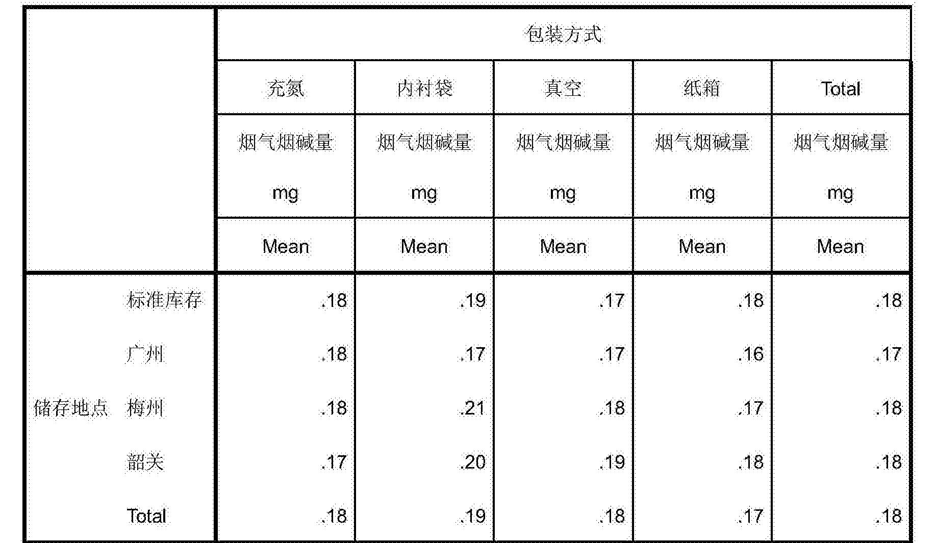 Figure CN106617274AD00151