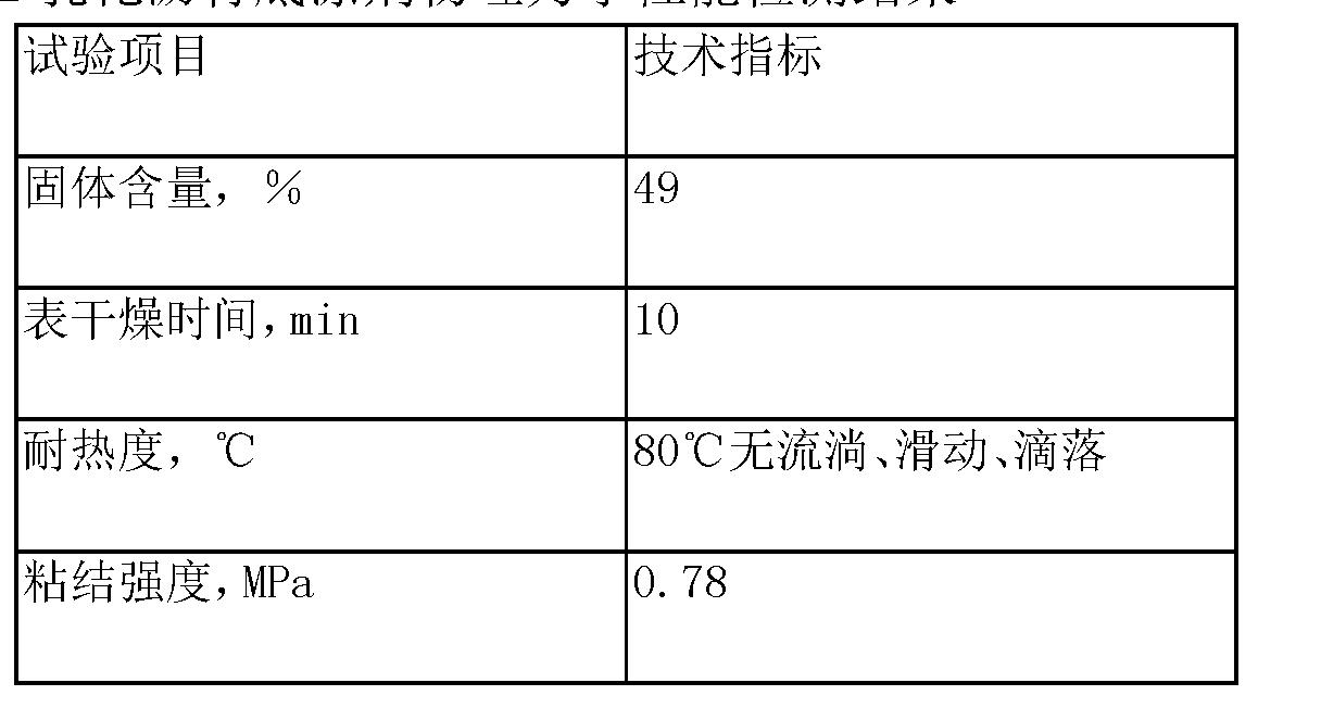 Figure CN104479479AD00052