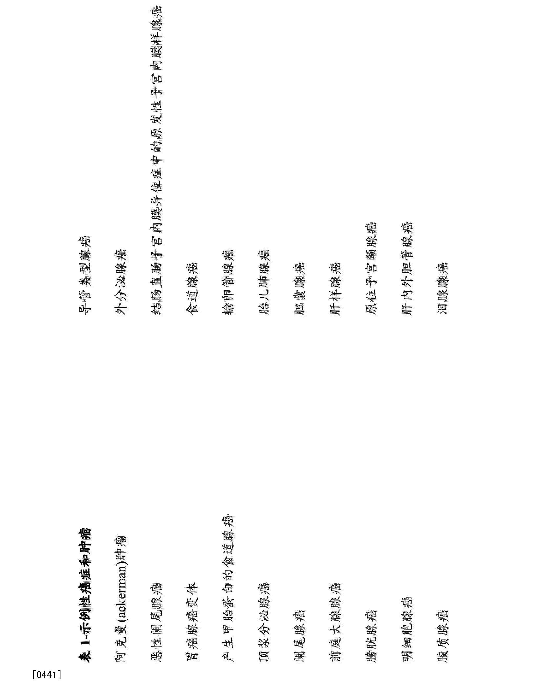 Figure CN103857387AD00541