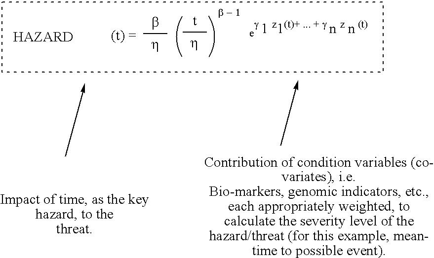 Figure US20060173712A1-20060803-C00004