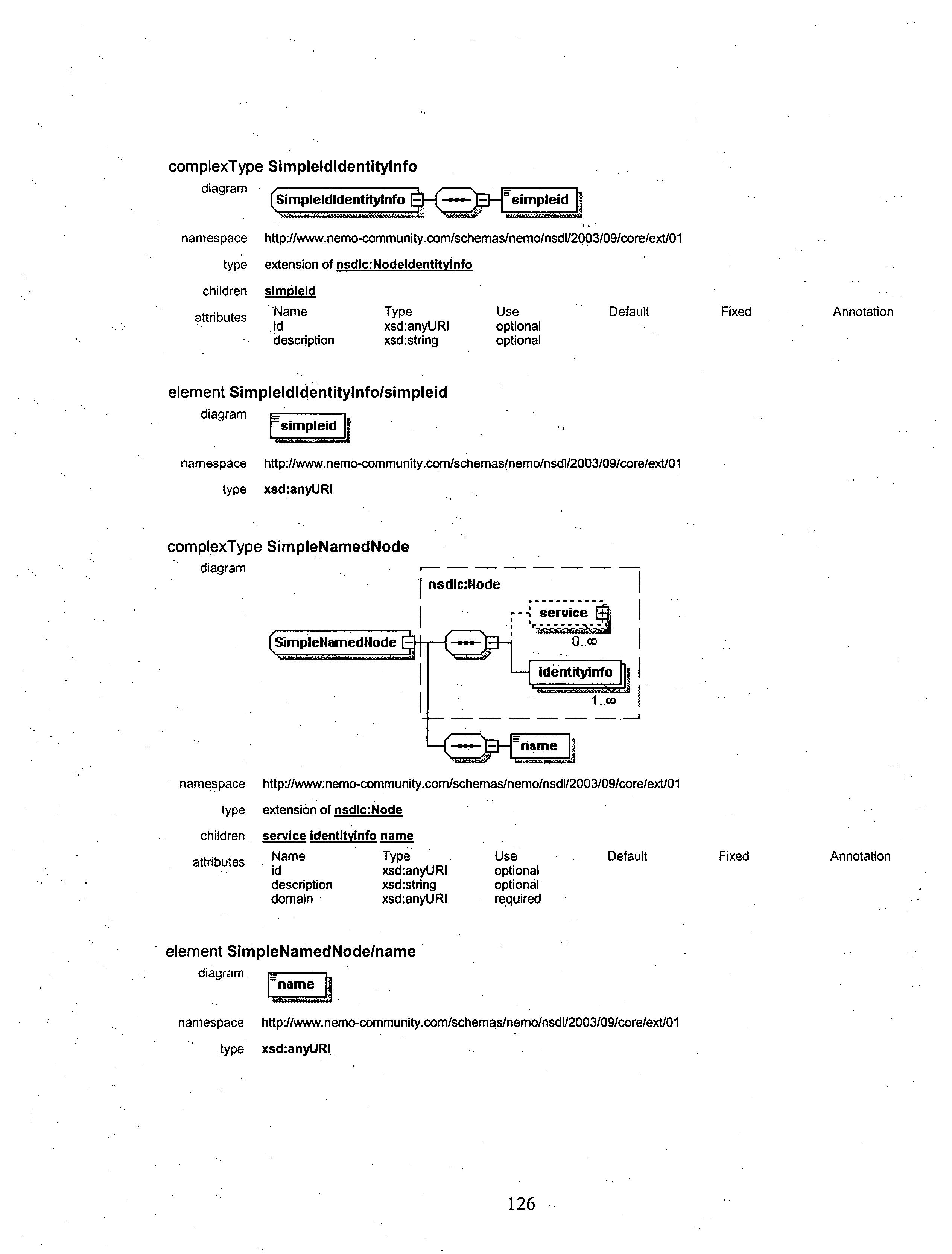 Figure US20070283423A1-20071206-P00012