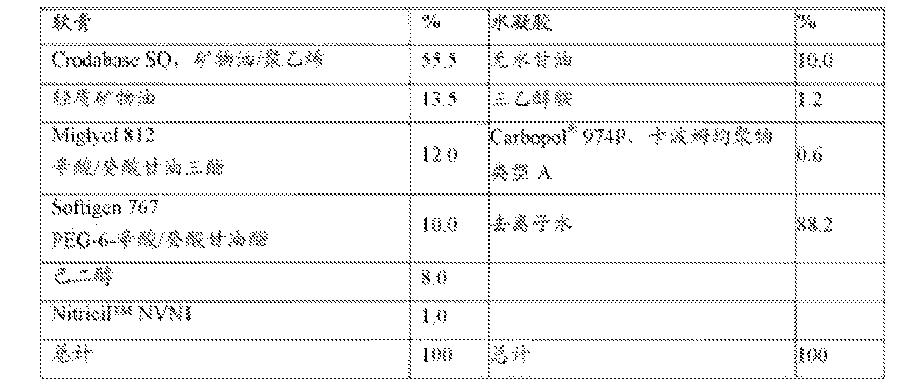 Figure CN105813617AD00271