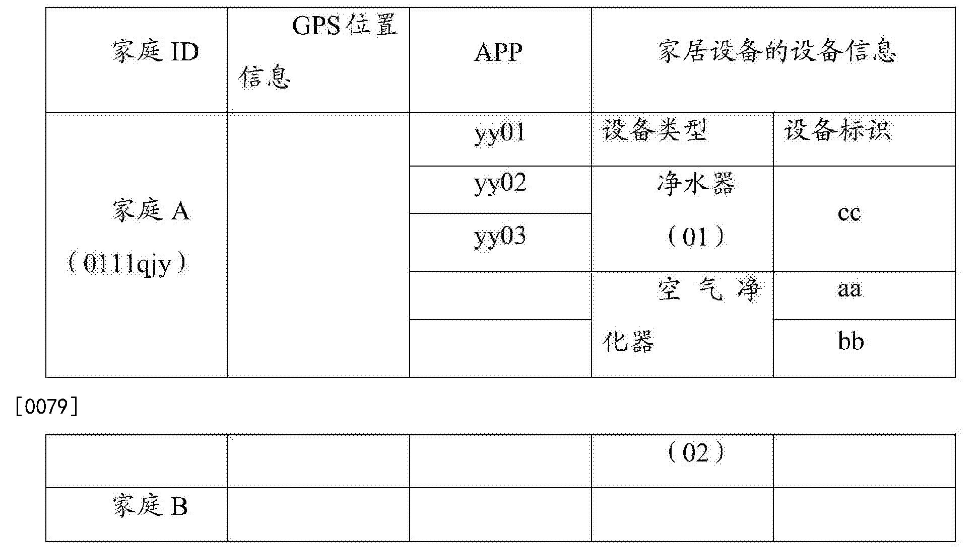 Figure CN104330973BD00091