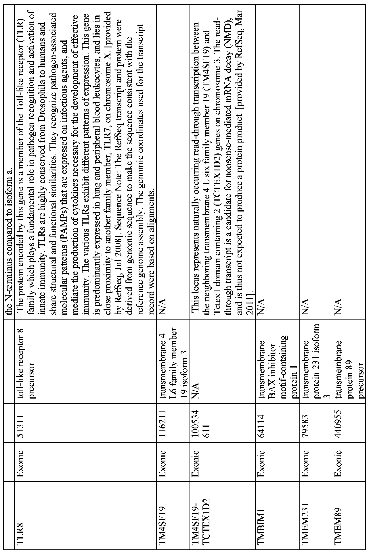 b593b1b6801 WO2013120018A1 - Methods and compositions for screening and treating  developmental disorders - Google Patents