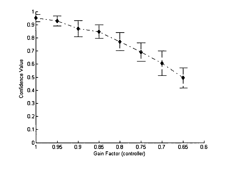 Figure US20060101402A1-20060511-P00006
