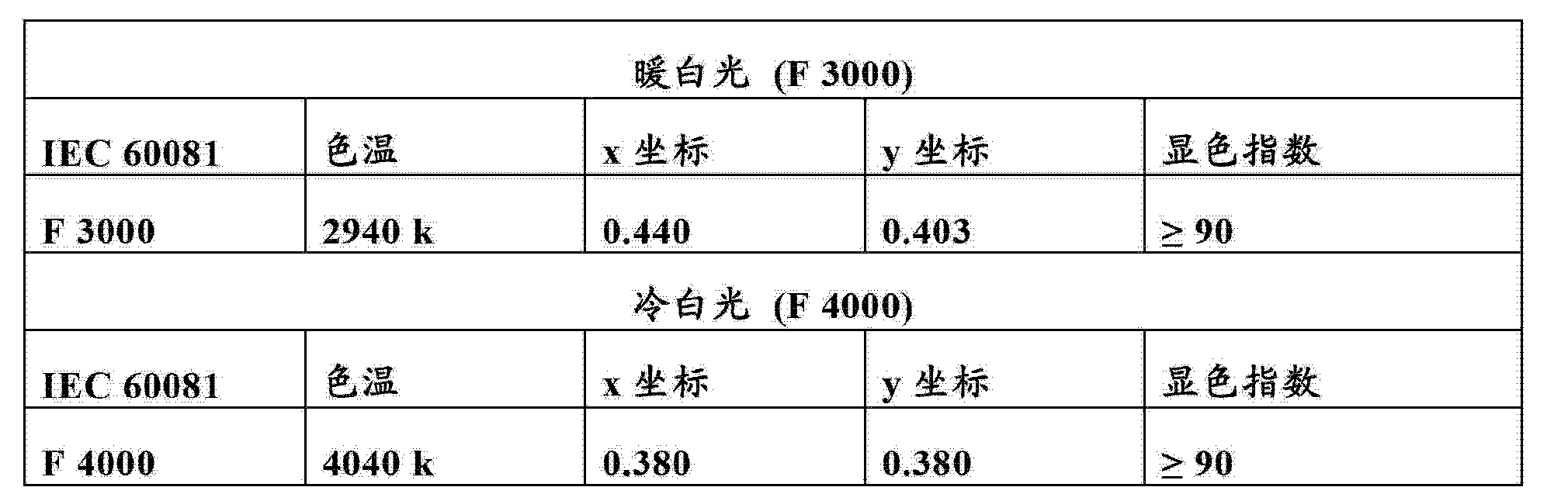 Figure CN103098544AD00161