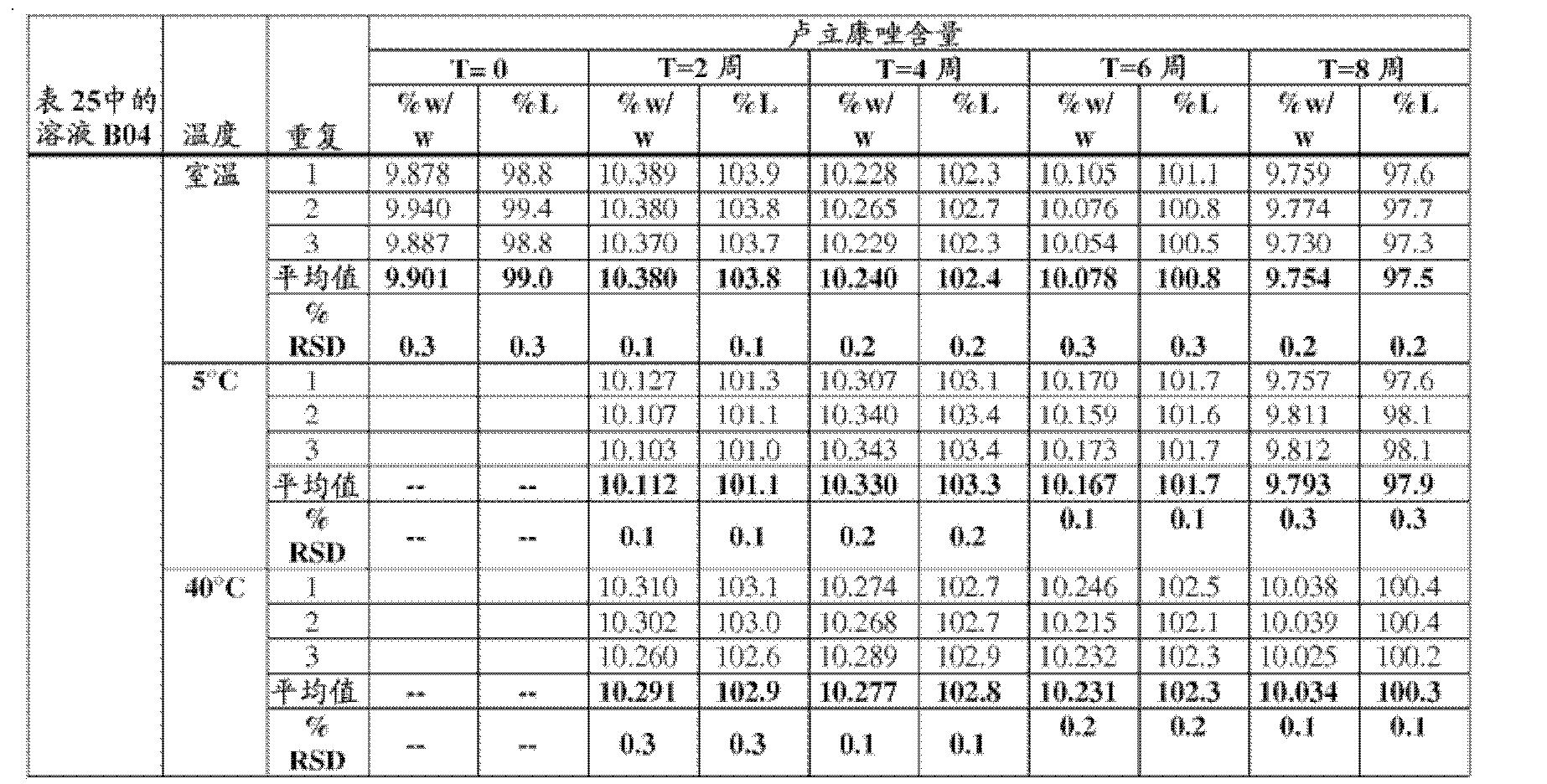 Figure CN102395274BD00591