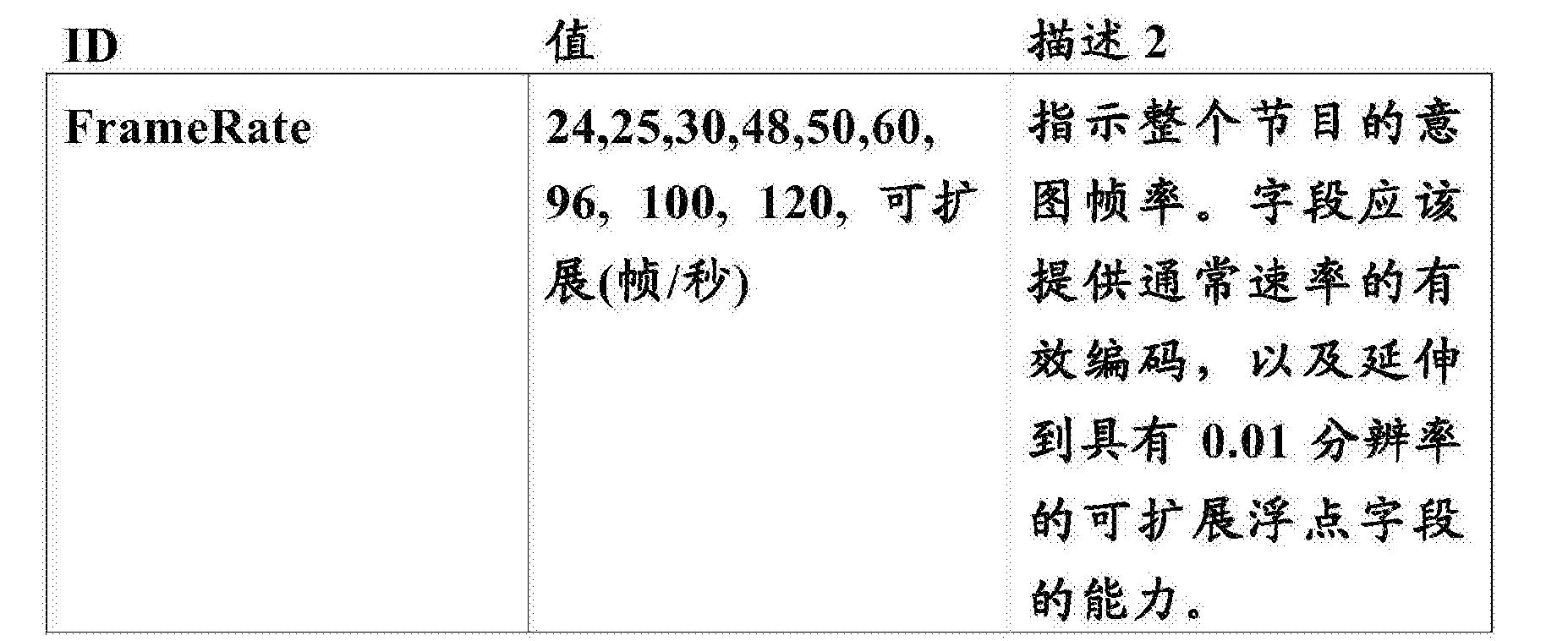 Figure CN105792086AD00231