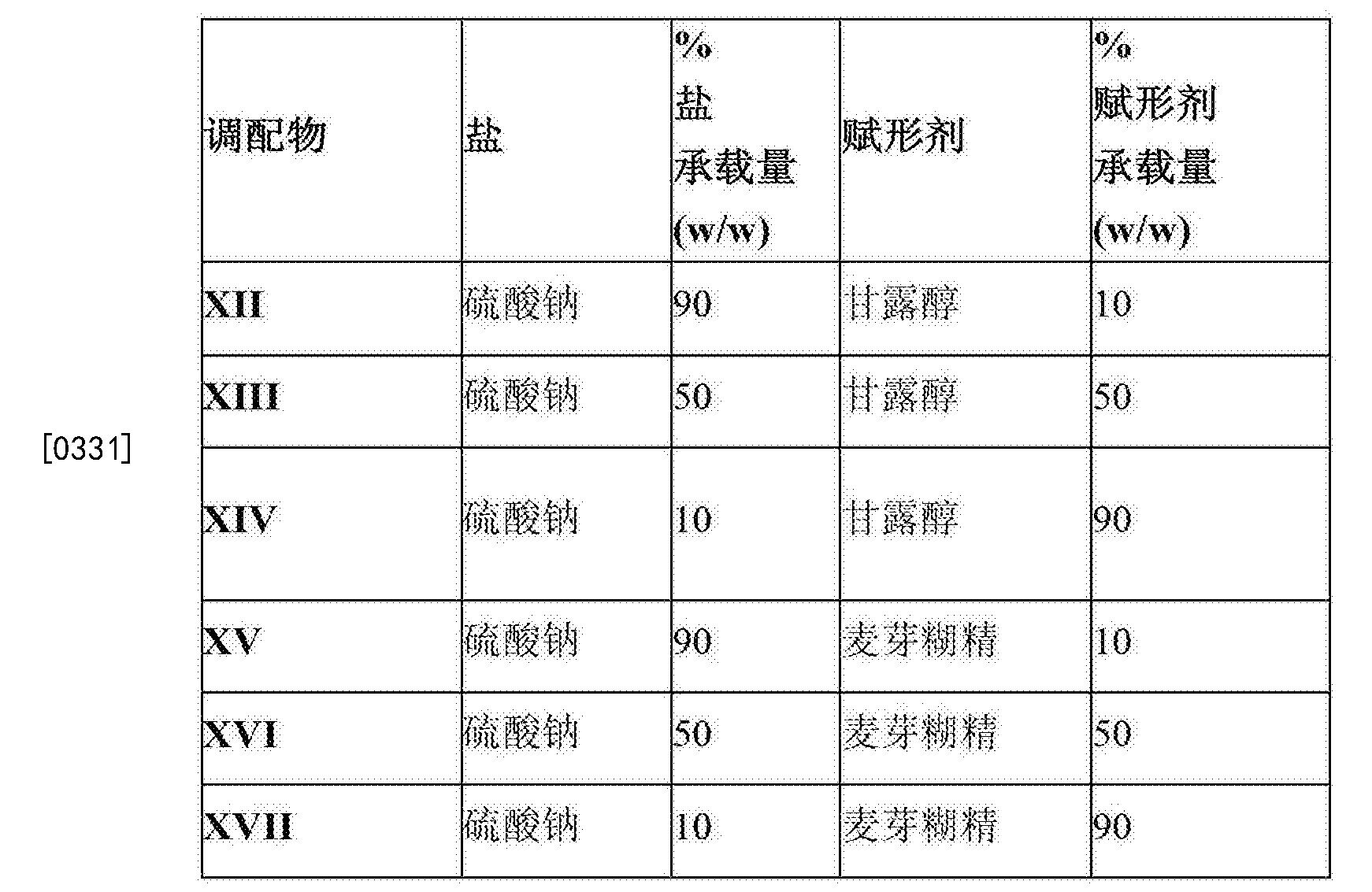 Figure CN103228273BD00511
