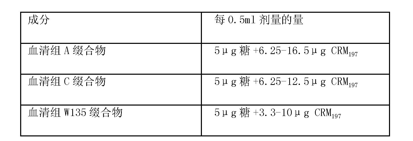 Figure CN102302776BD00303