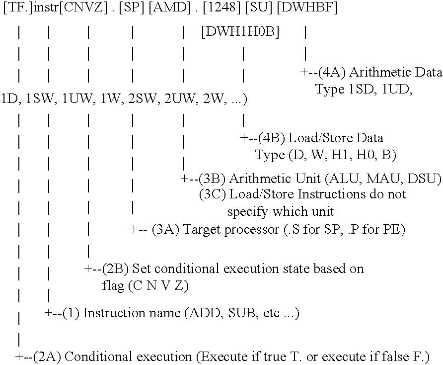 Figure US06748517-20040608-C00001