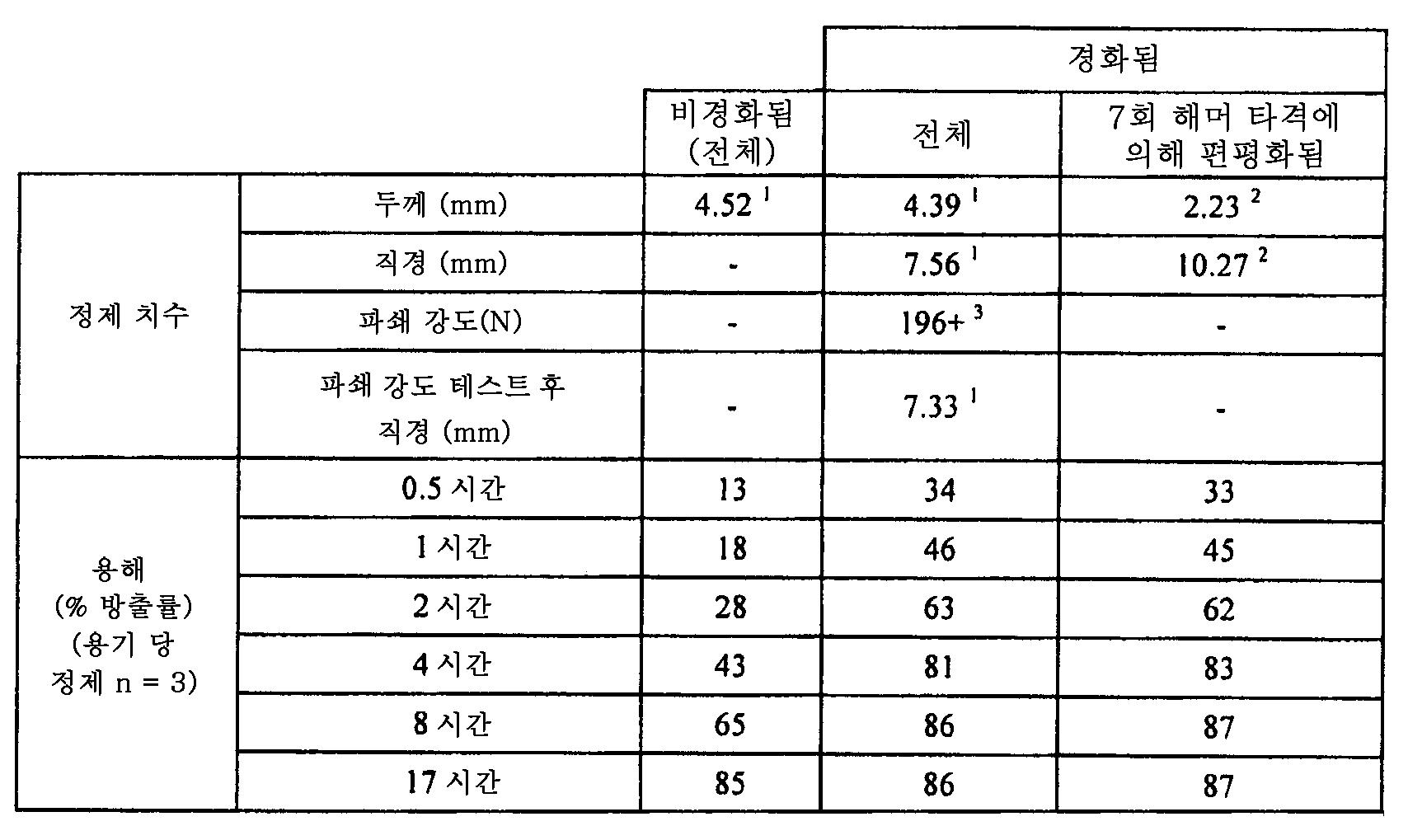 Figure 112011082183604-pat00004