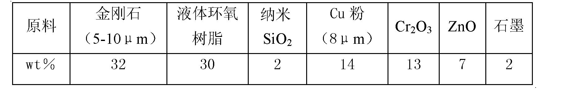 Figure CN102601745AD00063