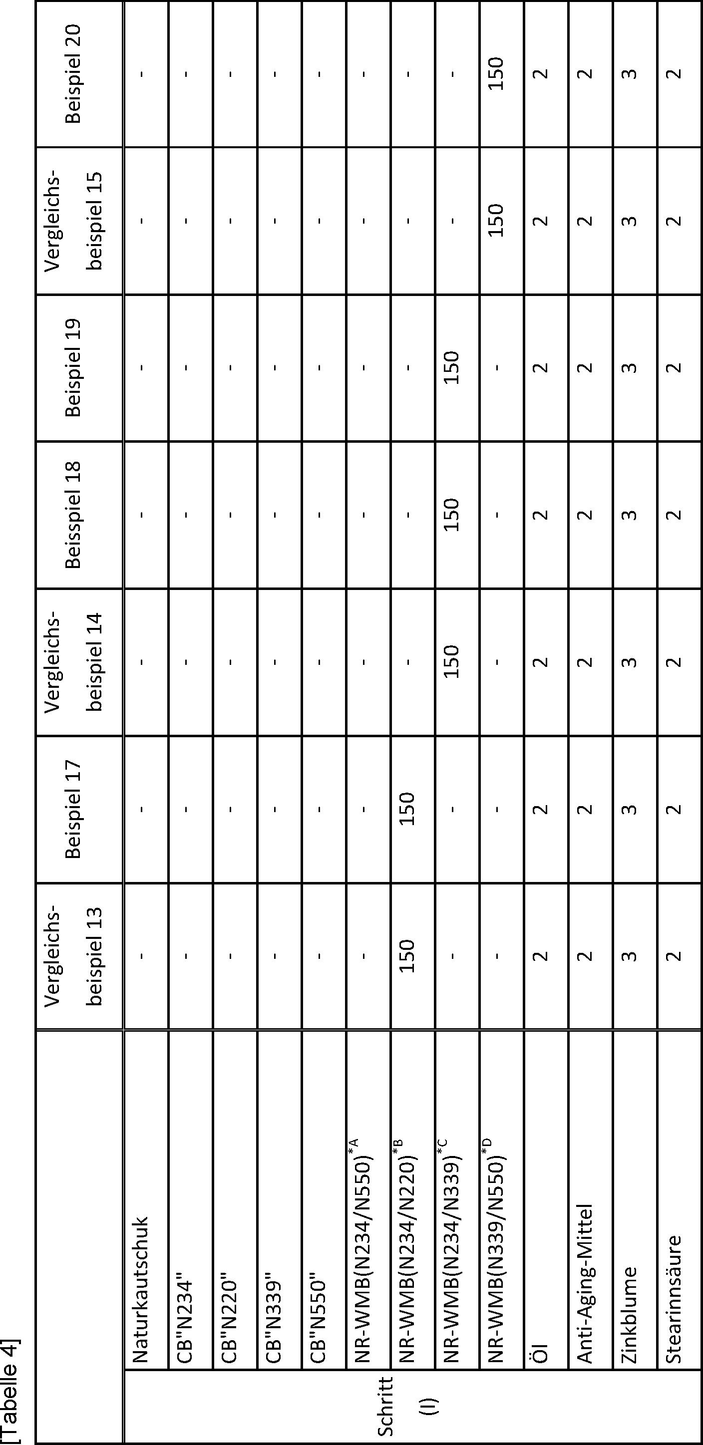 Figure DE112014005088T5_0008