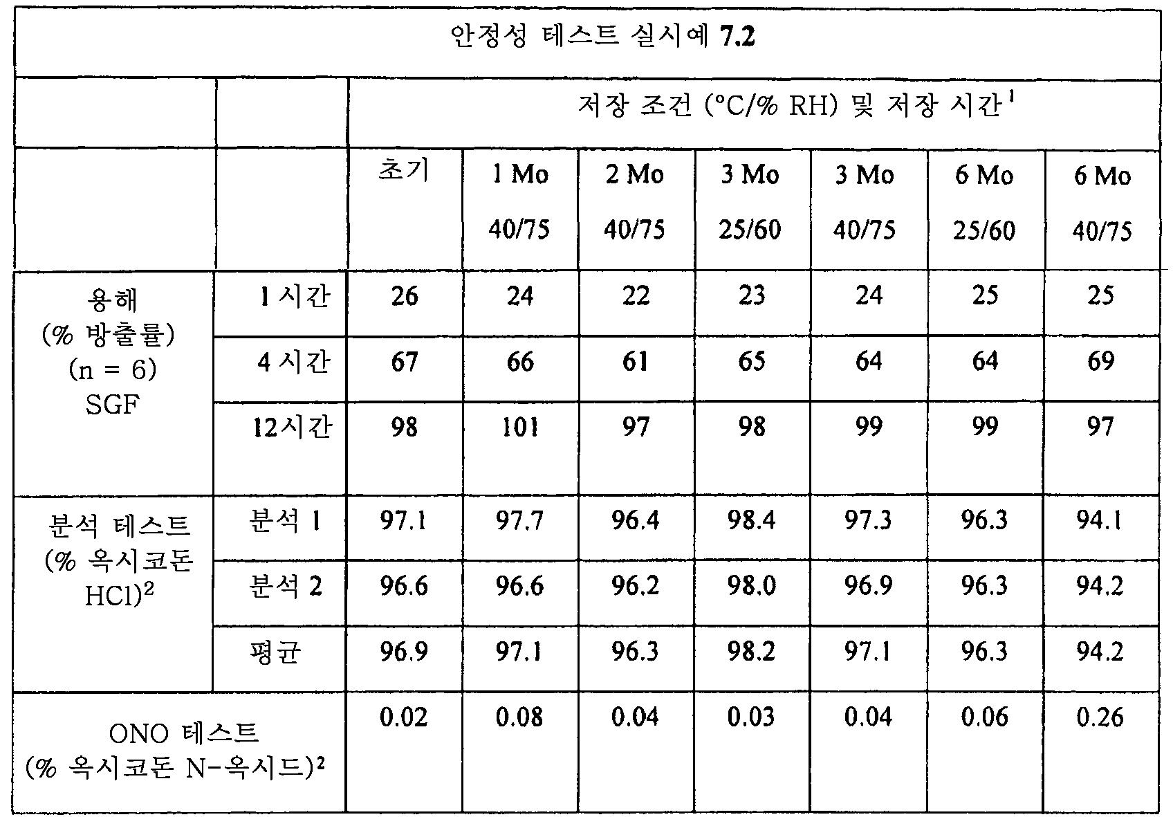 Figure 112011082183604-pat00026