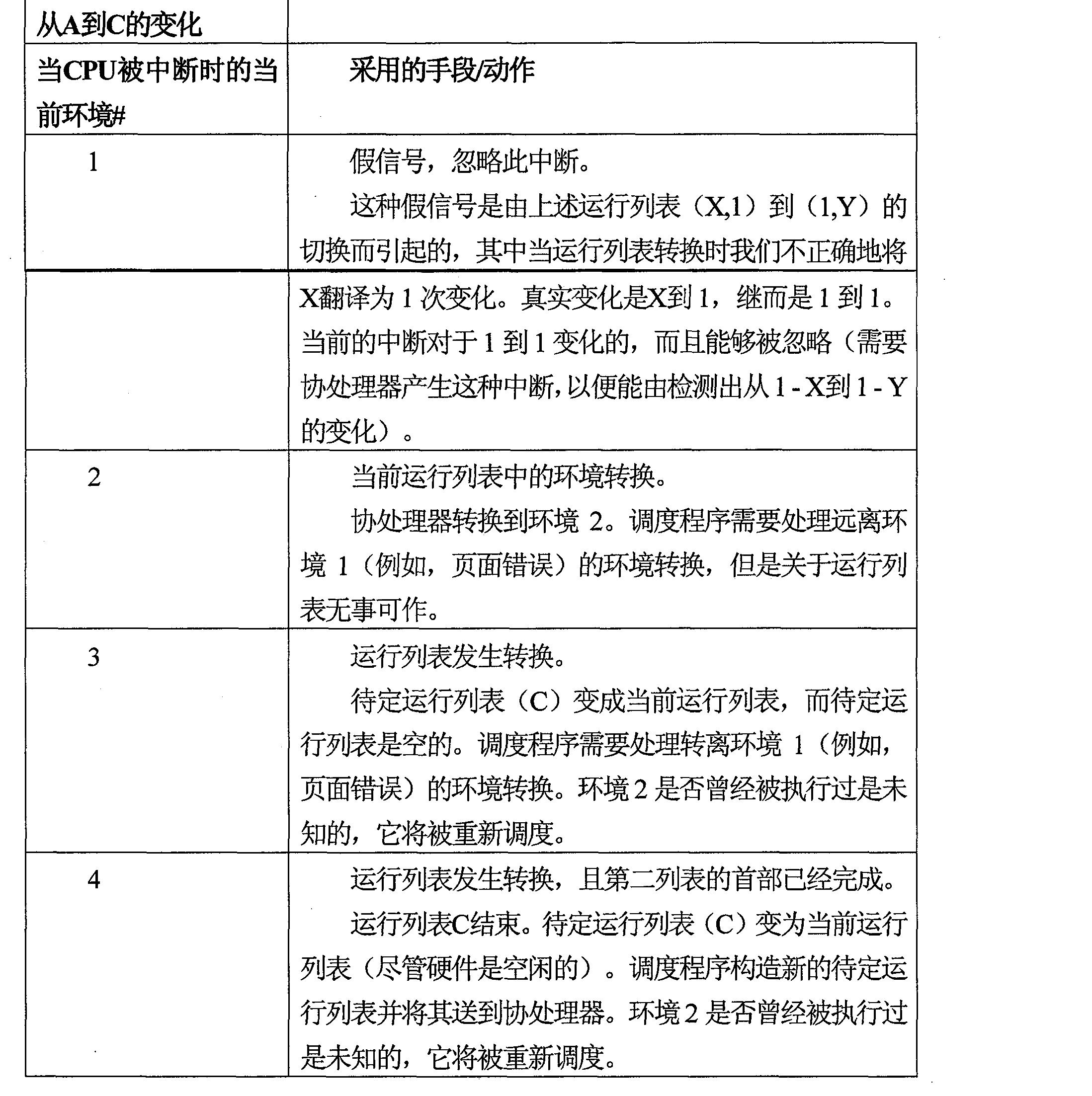 Figure CN101894044BD00301