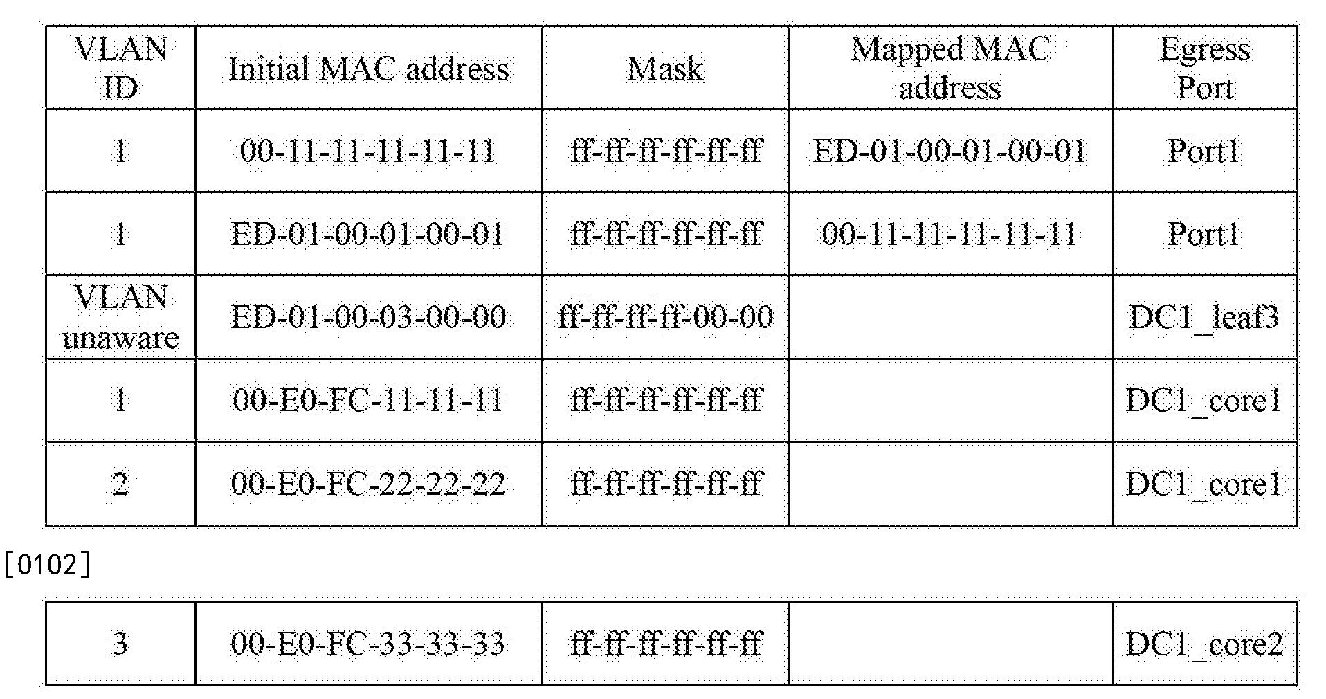 Figure CN103259727BD00191