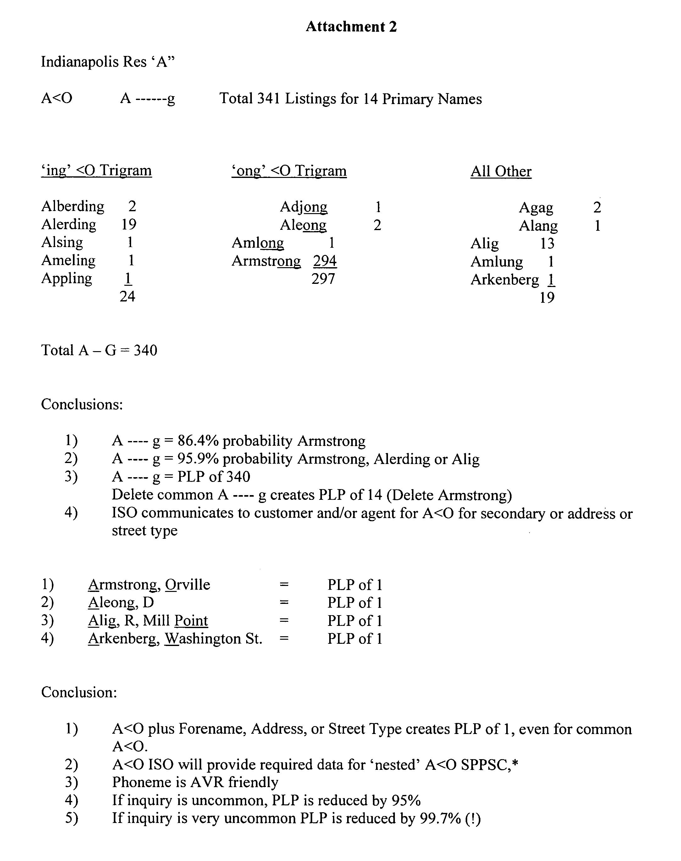 Figure US20060053101A1-20060309-P00002