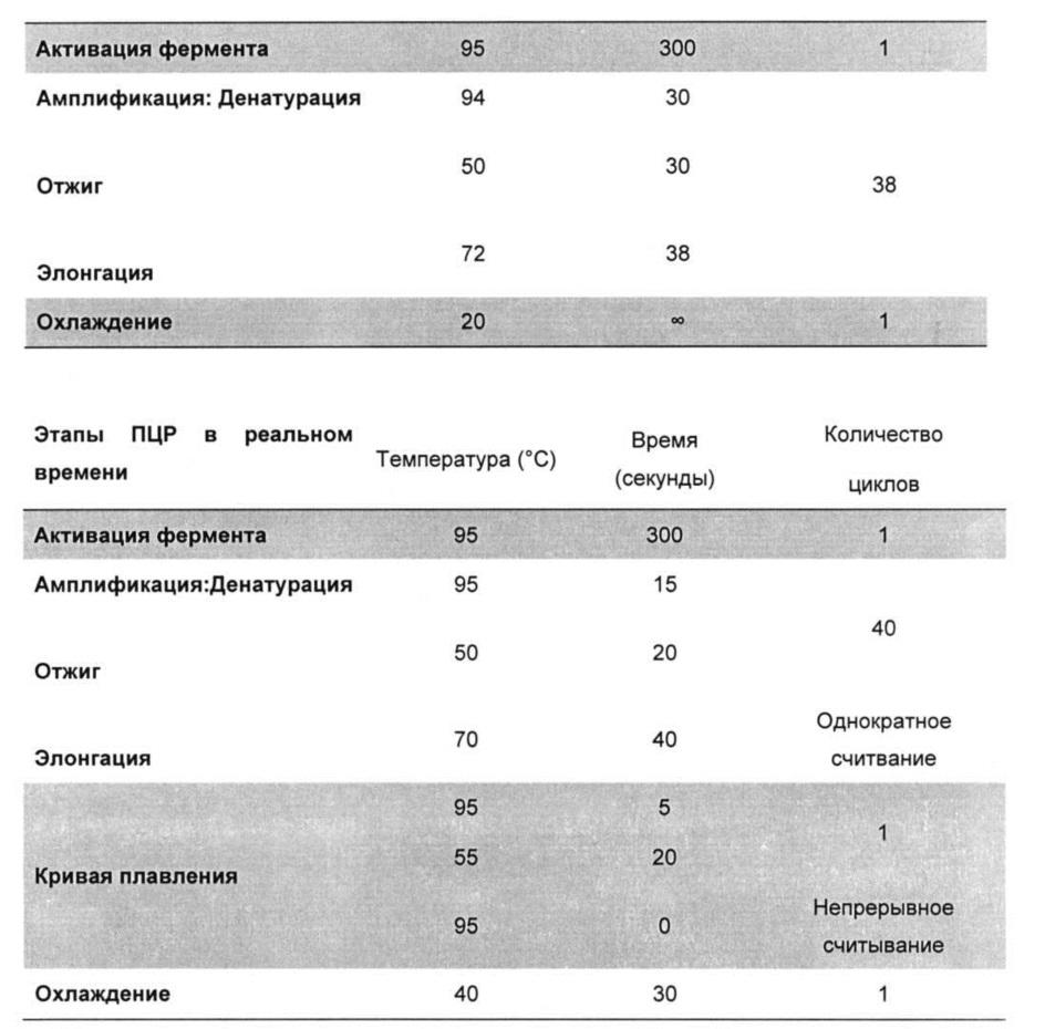 RU2666605C2 - Methods of treating bacterial infections - Google ...