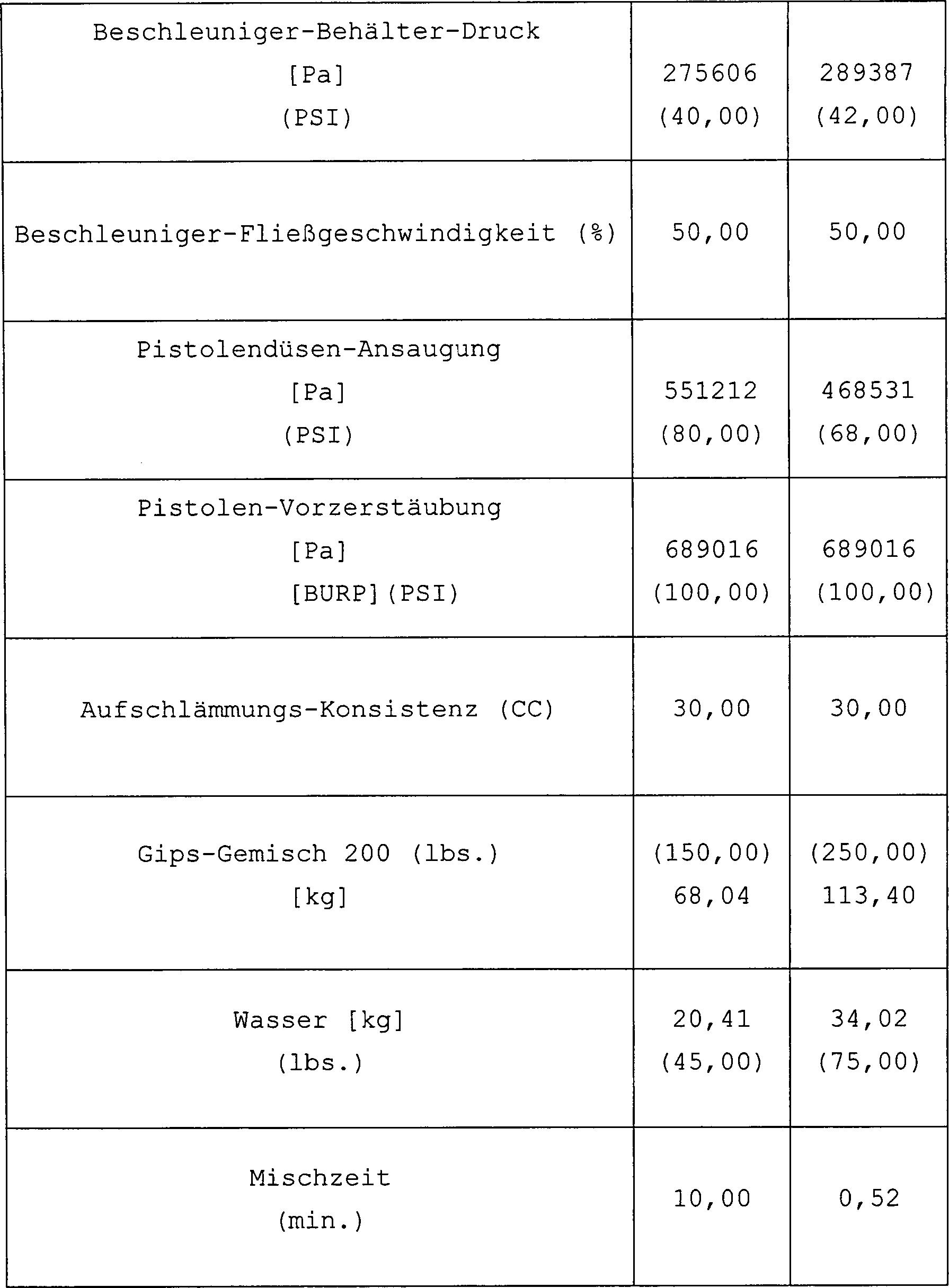 DE60204737T2 - Continuous slurry dispenser - Google Patents