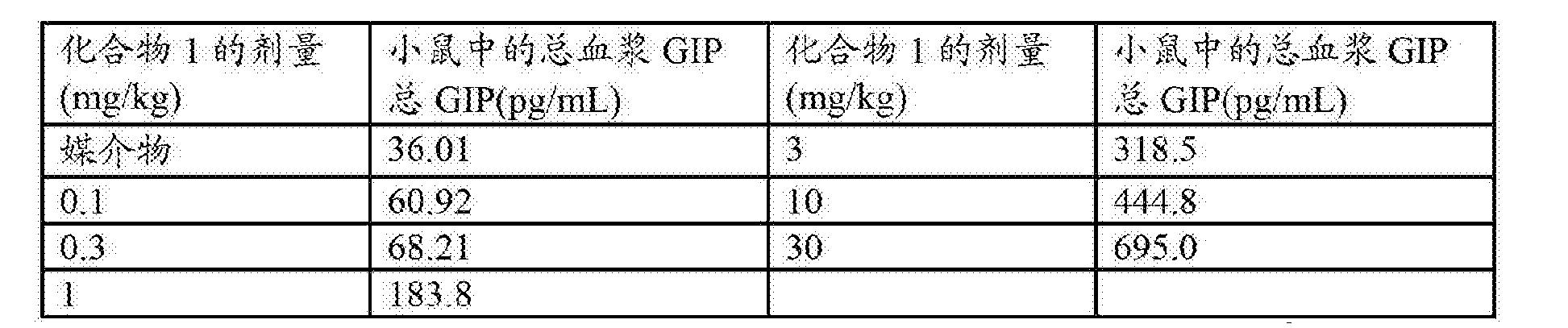 Figure CN103221410BD00753