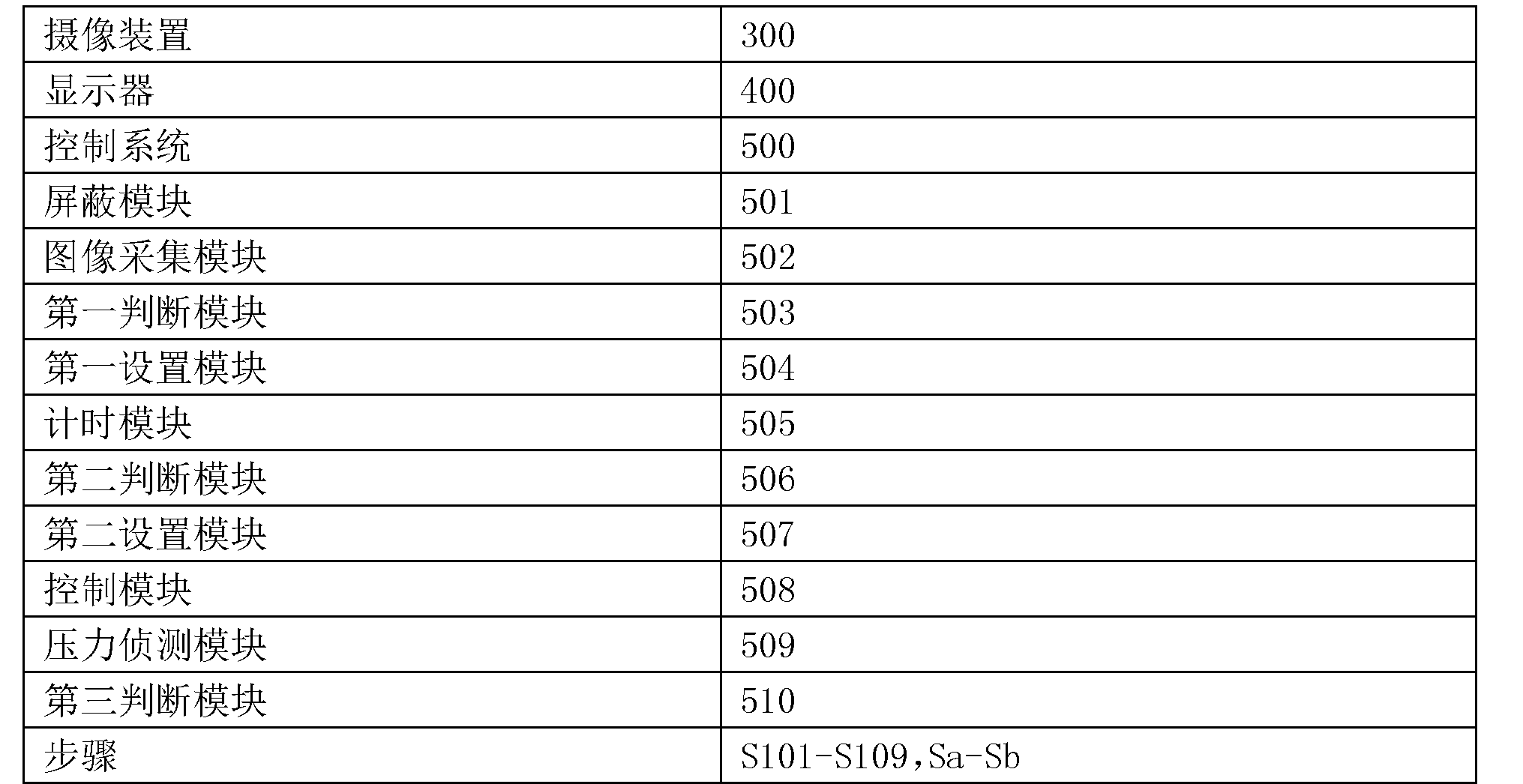 Figure CN103870728BD00061