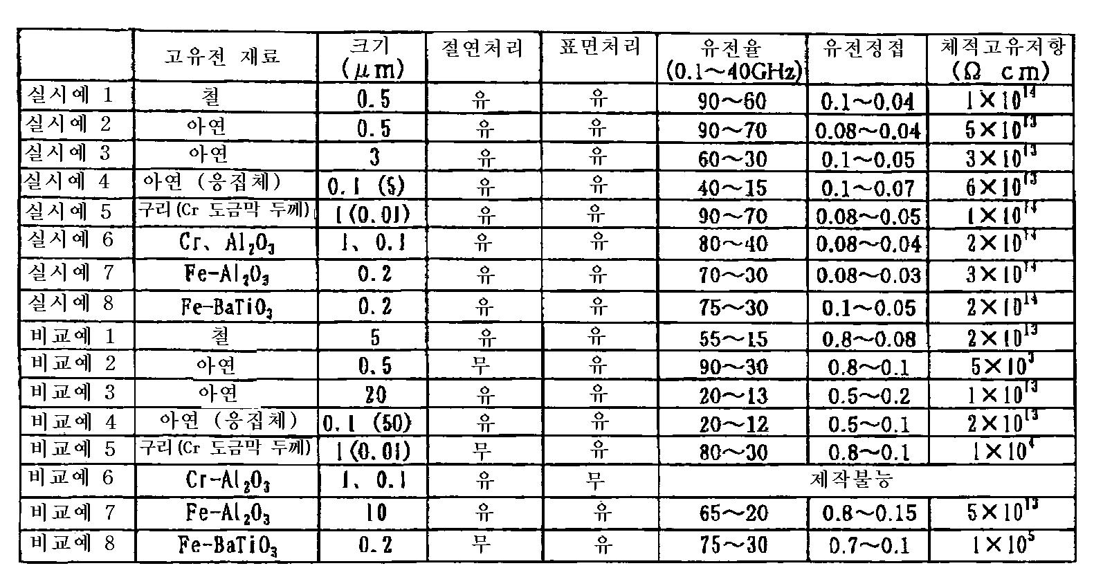 Figure 112002004018908-pat00001