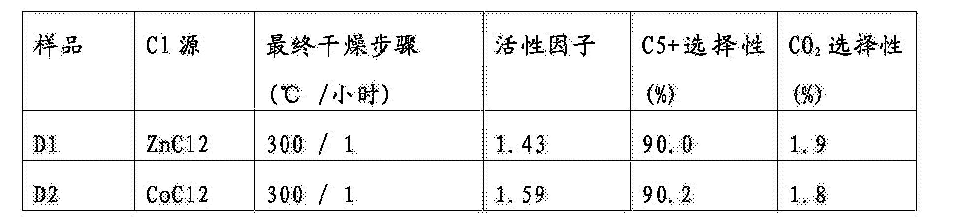 Figure CN105531027BD00151
