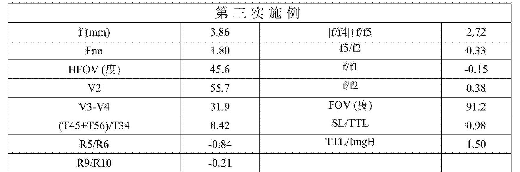 Figure CN104516093BD00172