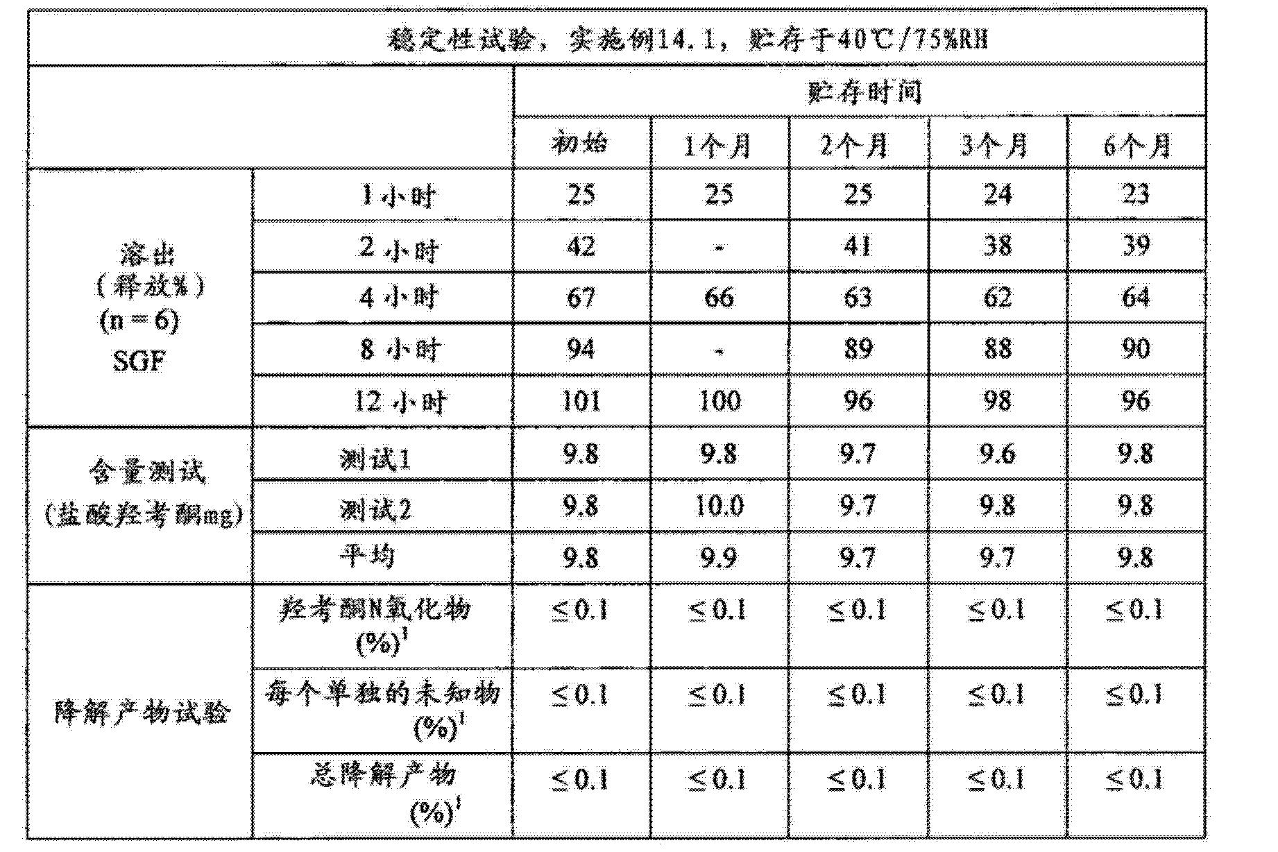 Figure CN102743355BD01061
