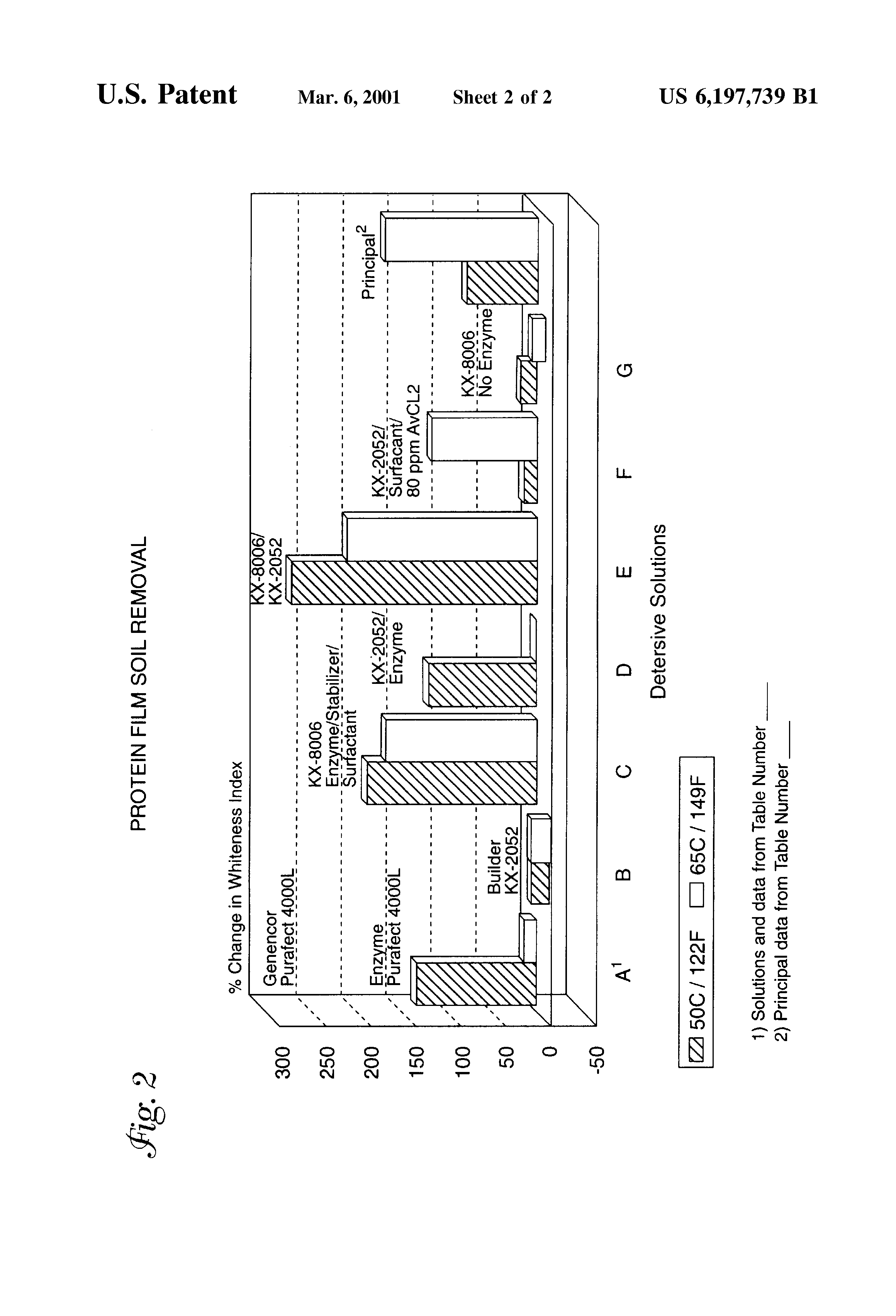 US6197739B1 - Proteolytic enzyme cleaner - Google Patents on