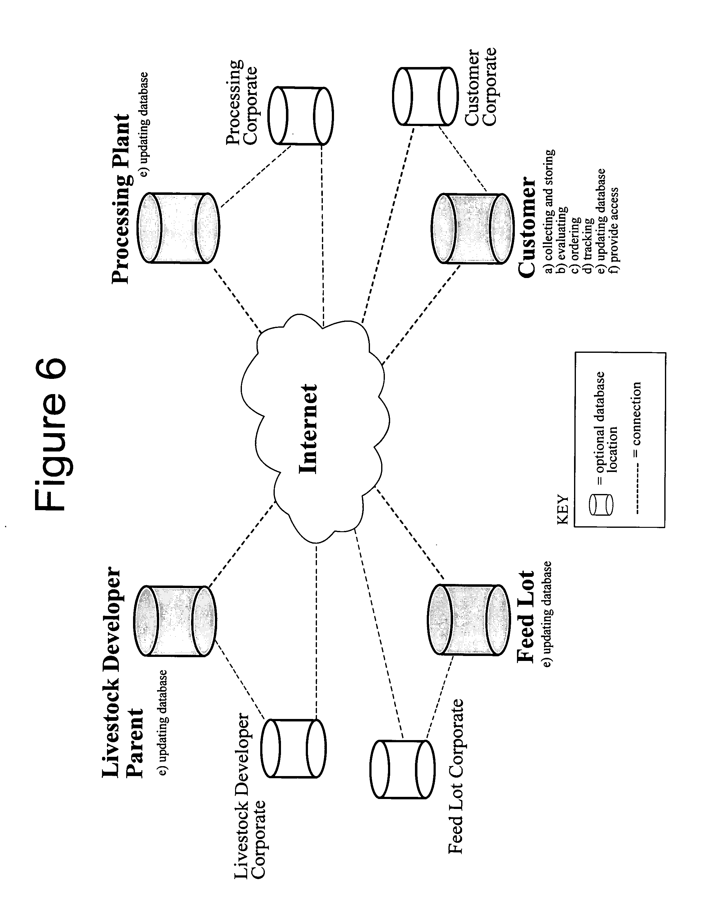 US20060038010A1 - Livestock inventory tracking system and