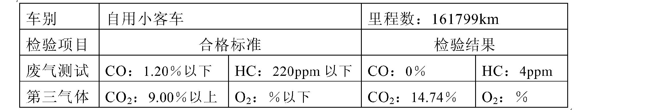 Figure CN102925255AD00061