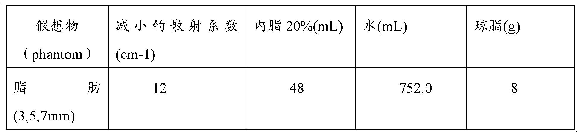 Figure CN102176864BD00442