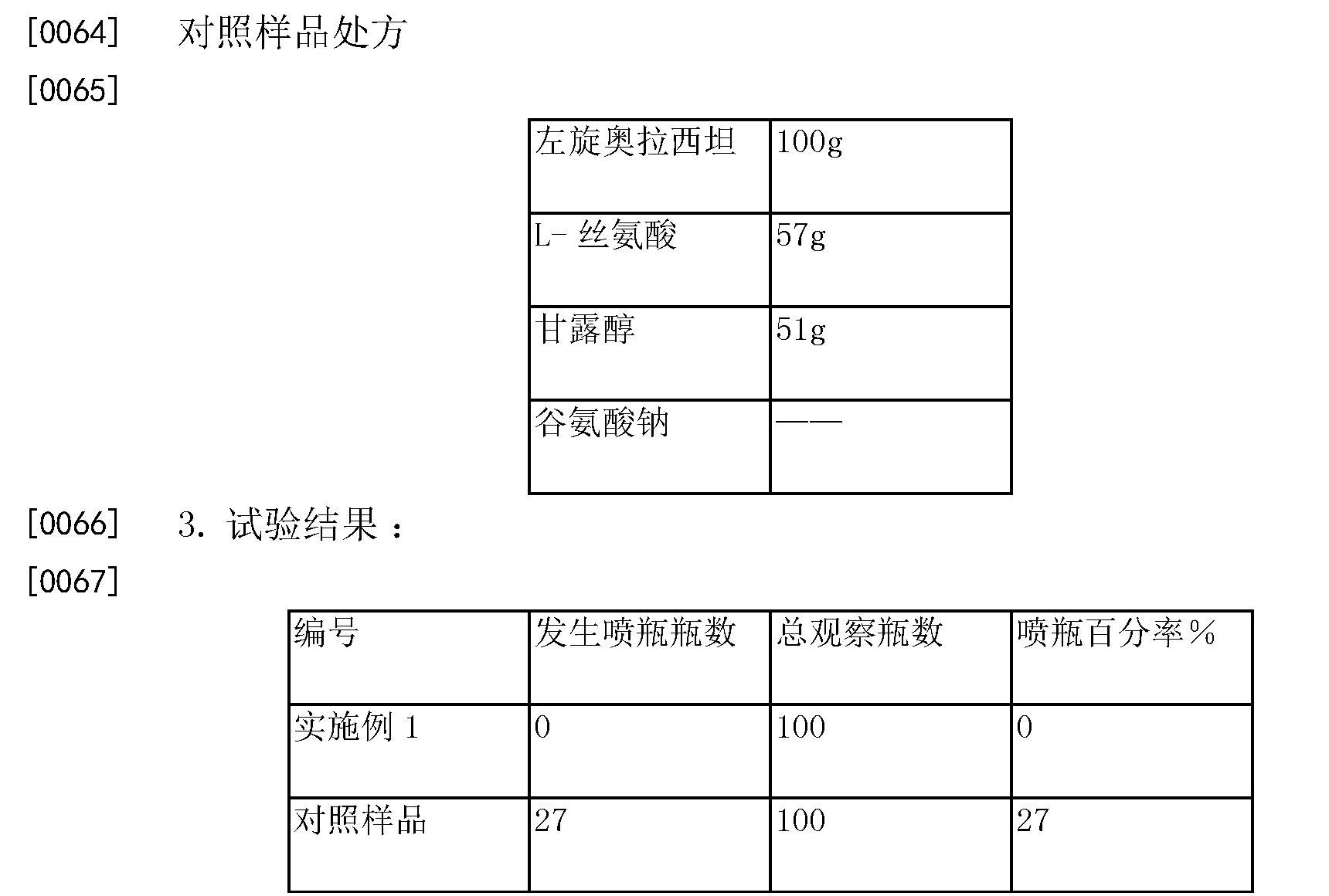 Figure CN106692073AD00081