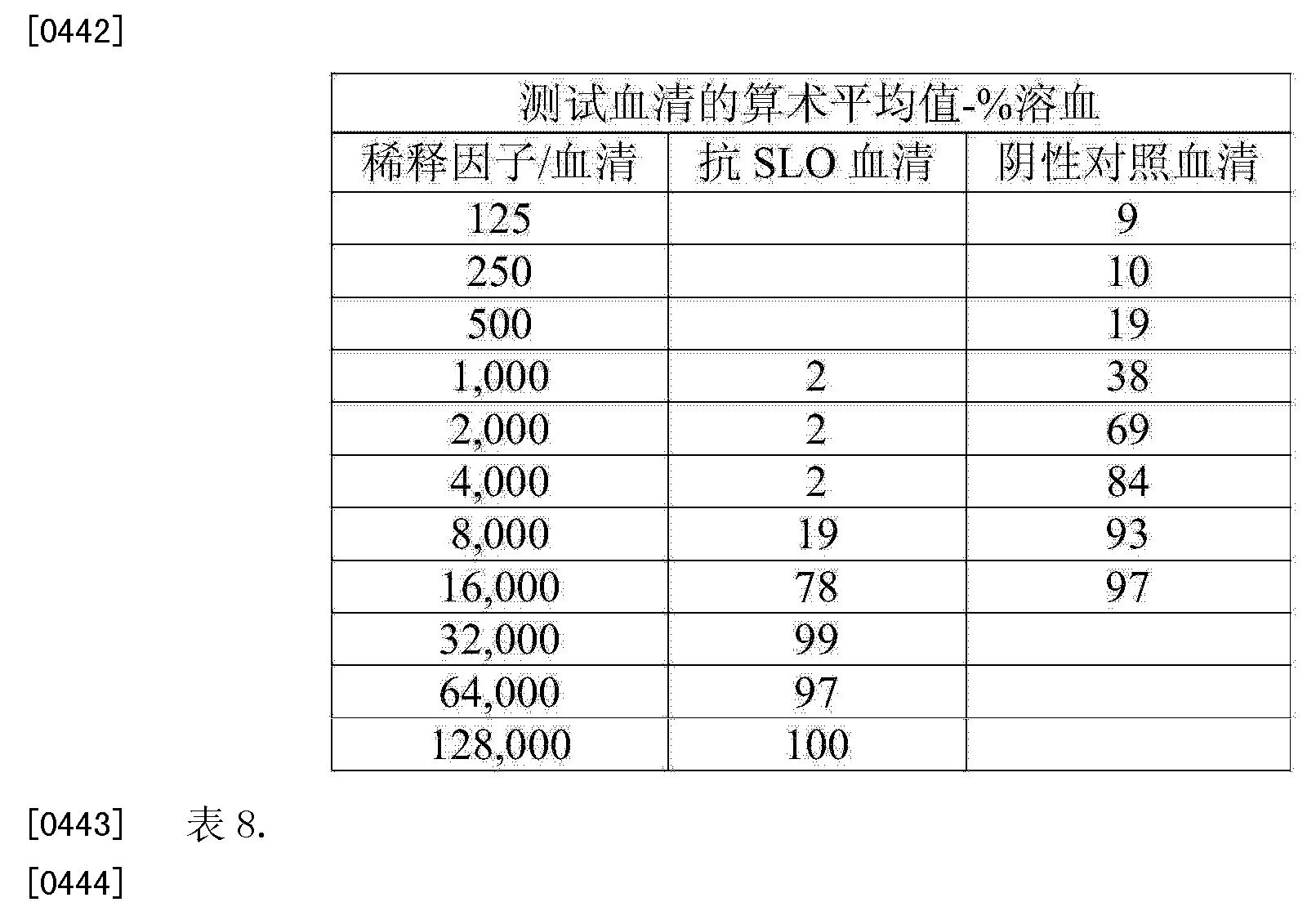 Figure CN104292312AD00392