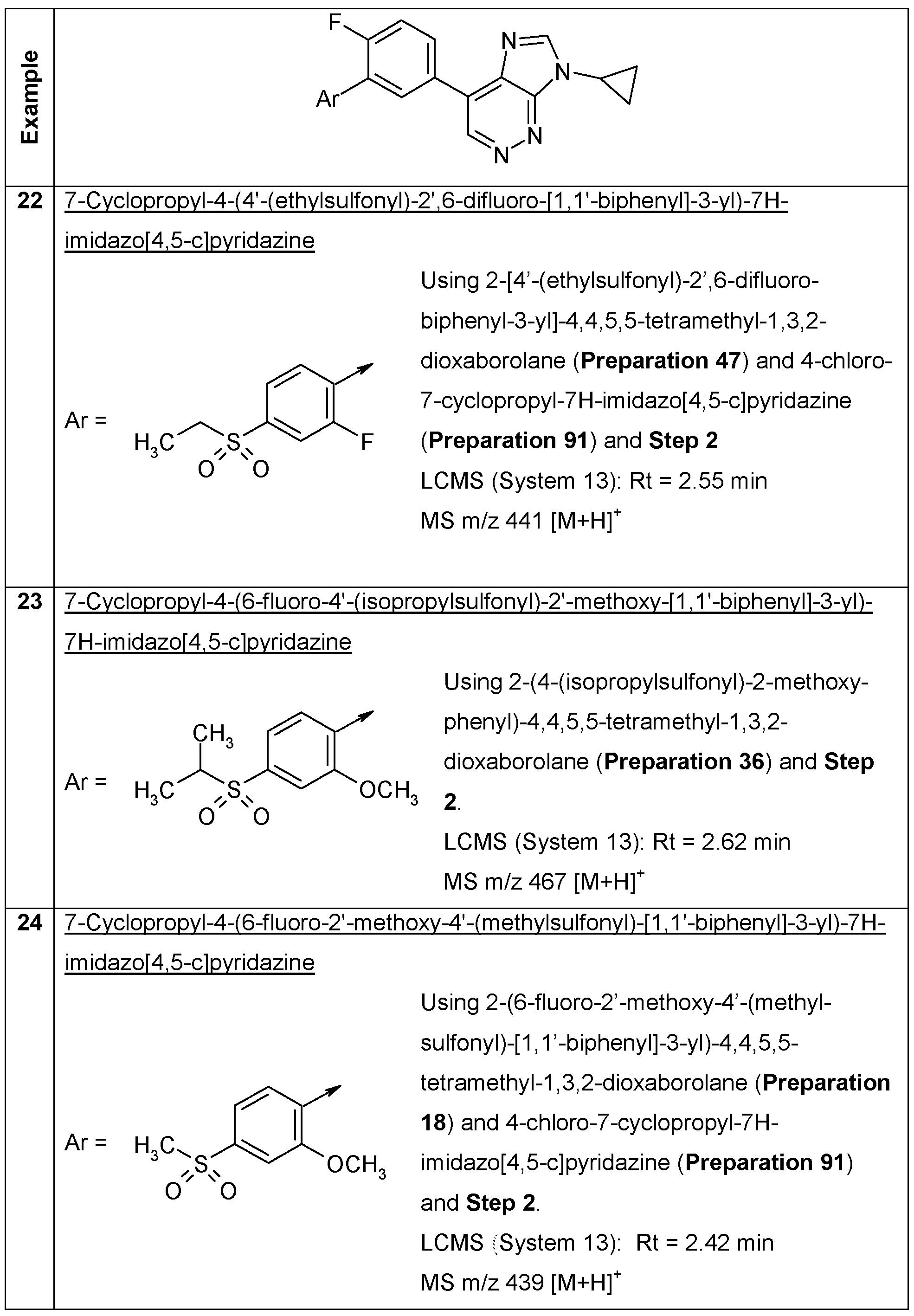 Wo2014091368a1 imidazopyridazine derivatives as gabaa receptor figure imgf0000570001 fandeluxe Choice Image