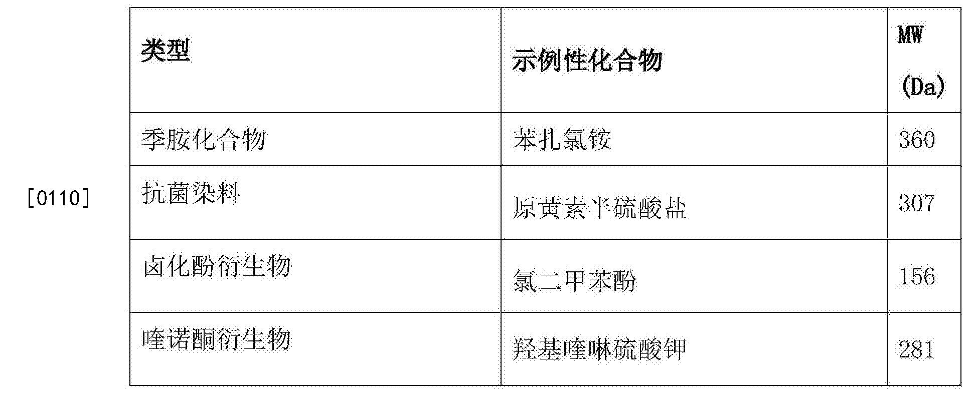Figure CN105658200AD00182