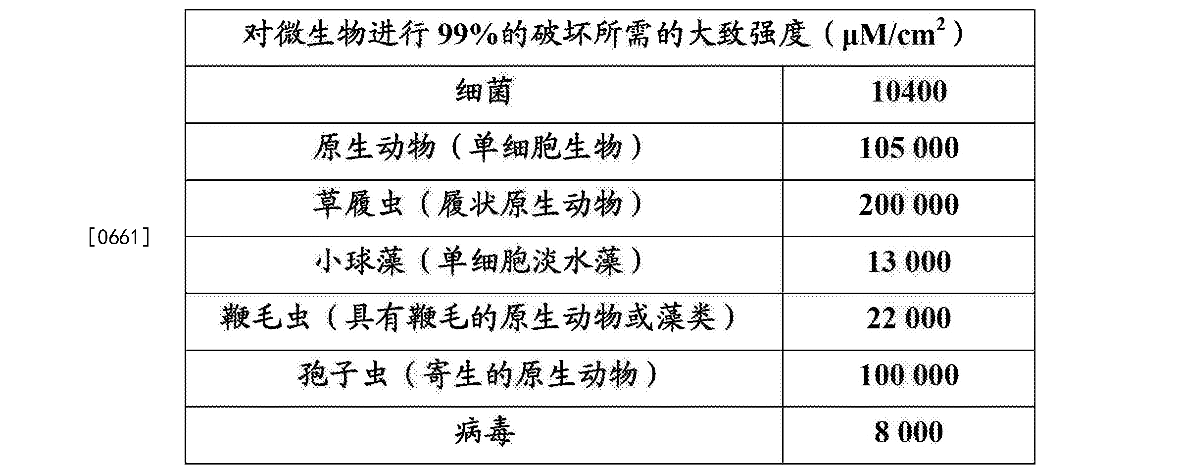 579f00cb2b CN102870235B - Frequency generating system for vertical light emitted from  the energy source include various RF upconversion