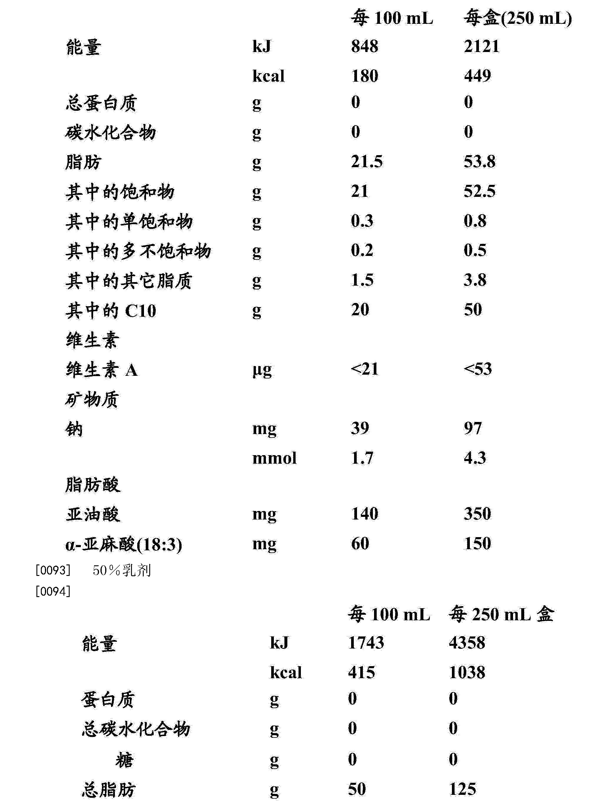 Figure CN104519880AD00151