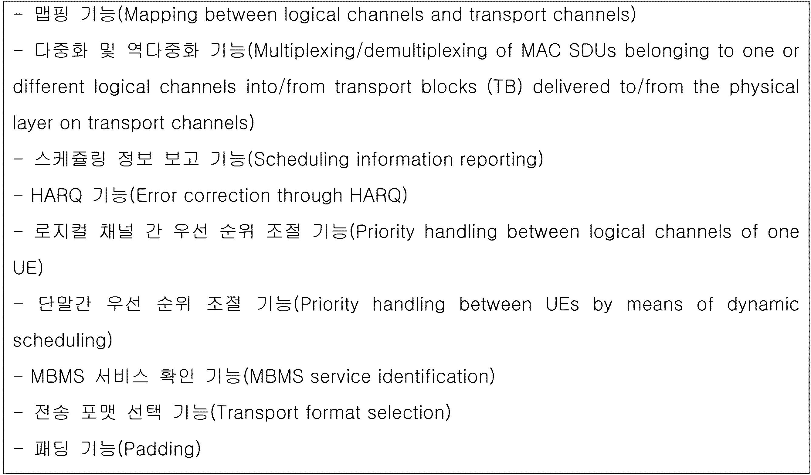 Figure PCTKR2018010760-appb-T000003
